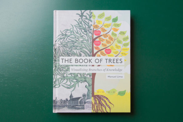 The Book ofTrees